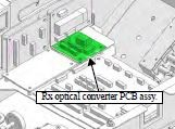 E108334 Optical Conversion PCB